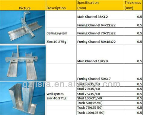 Cost Of C Section In Australia by Malaysia Metal Stud Track Drywall Framing Profile Systems