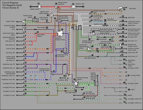 painless wiring diagram wiring diagram painless wiring harness diagram club car