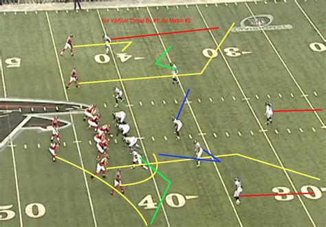 image gallery cover 3 defense jaguars film room coverage with the cover 3 big cat country