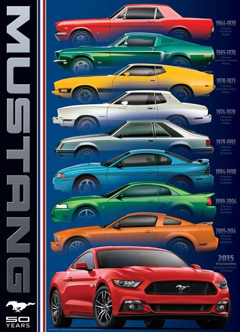 ford mustang 9 model 1000 puzzle the ford mustang