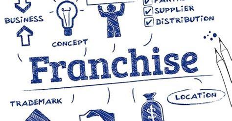 Pengantar Bisnis Dasar Dasar Ekonomi Perusahann belajar ilmu manajemen ekonomi dasar dasar bisnis kewiraswastaan dan perusahaan kecil