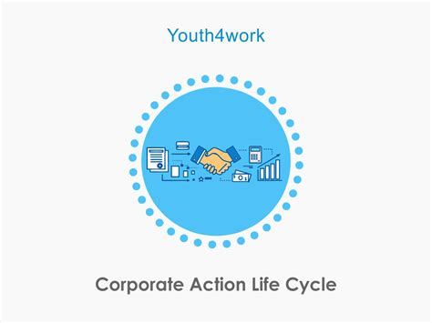 Corporate Actions by Corporate Cycle