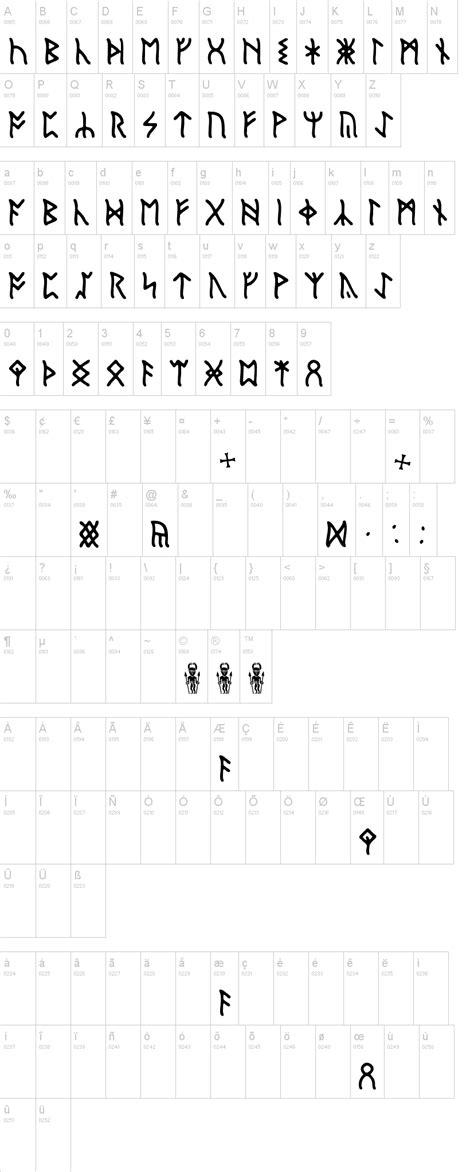 dafont runes english runic font dafont com