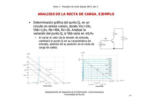 transistor bipolar reta de carga tema 3 transistores de union bipolar bjt