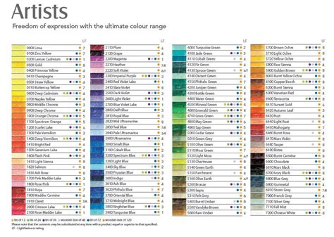 Derwent Colorsoft Coloured Pencil 36 Warna derwent artists colored pencils 4mm metal tin 72