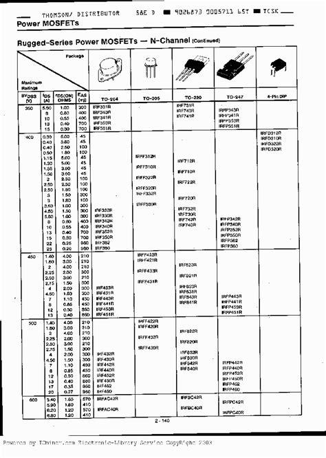 germanium transistor equivalent irfp443r 28744 pdf datasheet ic on line