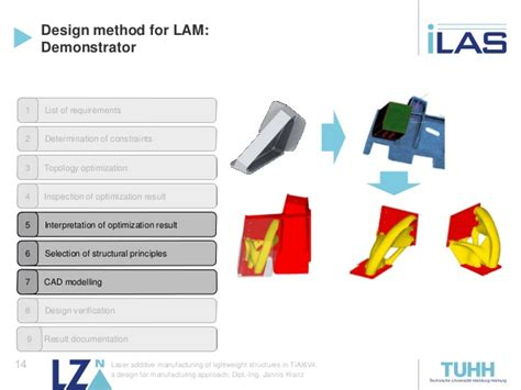 design for laser manufacturing laser additive manufacturing of lightweight structures in
