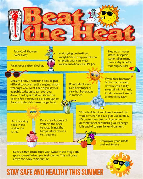 Clothes To Beat The Heat by Beat The Heat Kauvery Hospital