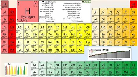 Detailed Periodic Table by Faizal R September 2006