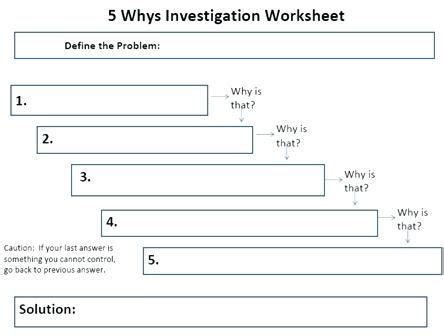 5 why template excel 5 whys worksheet kidz activities