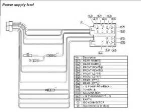 pcm wiring diagram for 09 2001 tt 996 tt 996 tt s 996 gt2 renntech org community