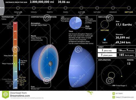 dati immagini gratis nettuno pianeta scheda di dati tecnica taglio della