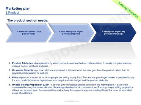 product marketing template marketing plan template in powerpoint