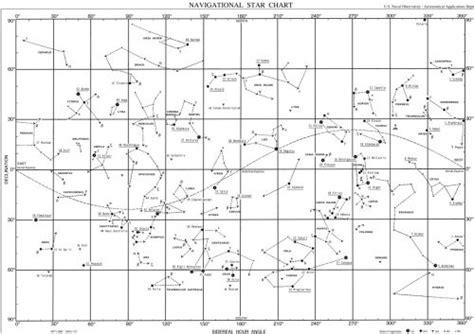 navigational chart naval oceanography portal