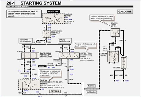 ford f250 trailer wiring diagram ford f250 wiring diagram for trailer lights