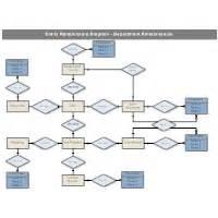 Free Online Home Renovation Design Software er diagram tool free download amp online app