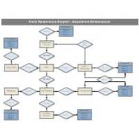 Home Designer Software 2017 entity relationship diagram examples
