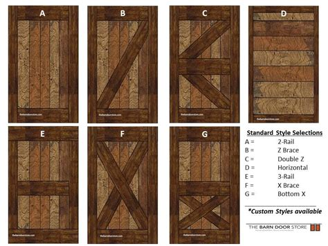 barn door styles arizona barn doors barn door style selection guide