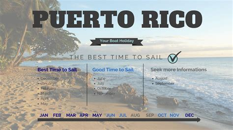 by puerto rico channel puerto rico travel your puerto the best time weather and spots to sail in the caribbean