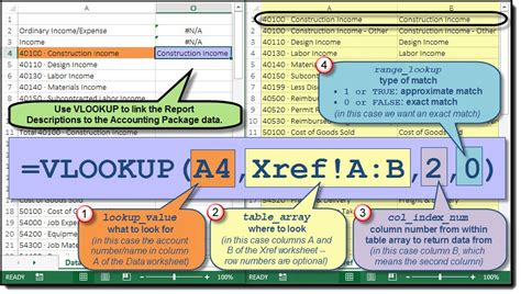 vlookup tutorial for dummies automating an excel based financial statement page 2 of