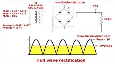 rectifier bridge diodes opens shorts basic power supply rectification tutorial