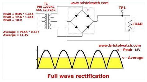 diode bridge rectifier output voltage basic power supply rectification tutorial