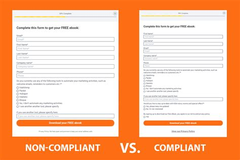 Gdpr Compliance Checklist For Digital Marketers Kdm Gdpr Policy Template