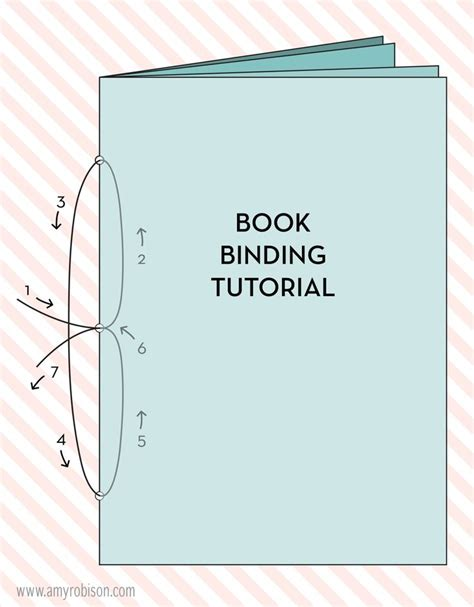sketchbook binding tutorial 17 best images about journals and the like on