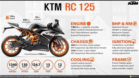 Ktm Duke Rc 125 Price In India Ktm Rc 125 Expected Launch Date In India