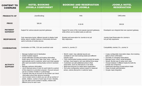 Hotel Confirmation Email Template Choice Image Template Design Ideas Hotel Email Template