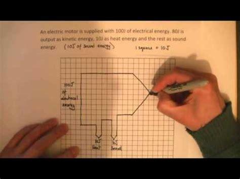 draw sankey diagrams youtube