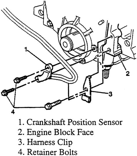 Repair Guides Electronic Engine Controls Crankshaft