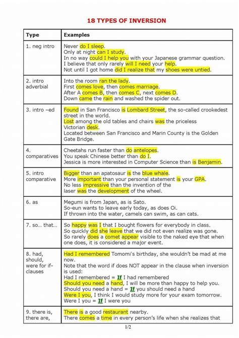 Types Of Inversion English Grammar Study
