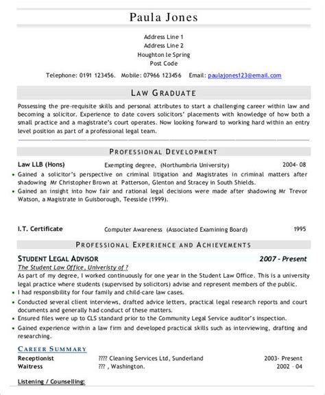 curriculum vitae exle for graduate applicants inc 100