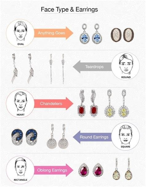 what are types of earrings quora