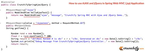 tutorial web jsp how to use ajax and jquery in spring web mvc jsp