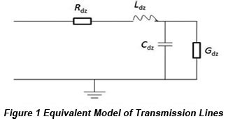 inductor equivalent model impedance in pcb design of high speed digital circuit pcbcart