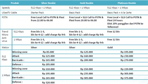 Paket Wifi Id Indihome all about telkom speedy reborn part 2 kaskus the largest community