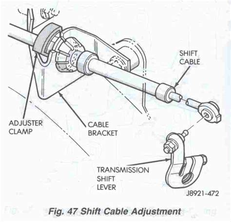 how do i unhook transmission shift cable from a 1993 alfa romeo spider aw4 shift not tv cable adjustment naxja forums north american xj association