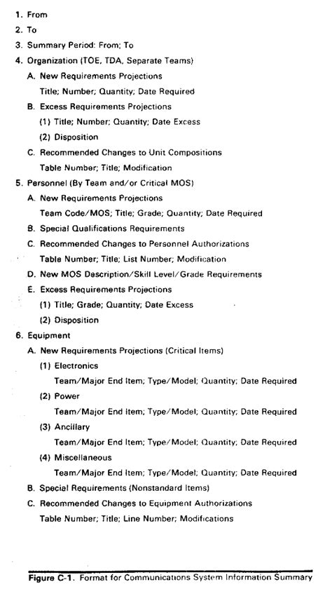 Outline Summary by Fm 24 22 Communications Electronics Management System Appendix C