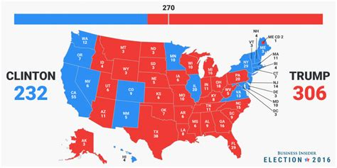 map us presidential election electoral college map business insider