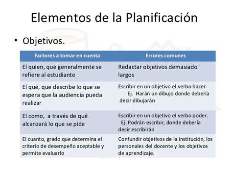 Diseño Curricular Primaria Dominicano Nivel Basico Planificacion Escolar