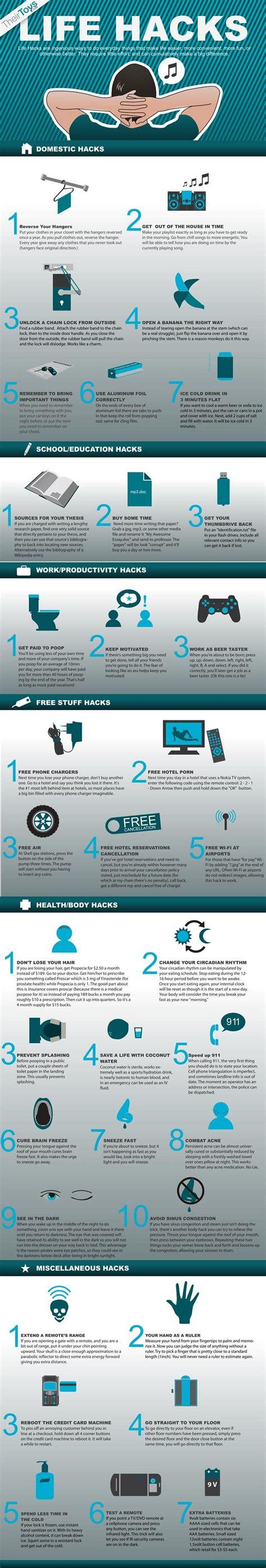 easy life hacks fundalize com toon onderwerp lifehacks