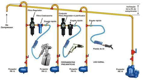 shop air compressor piping diagram images garage workshop shops and air