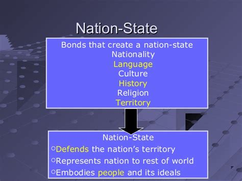 a and a nation a history of the united states books rise of nation states in europe