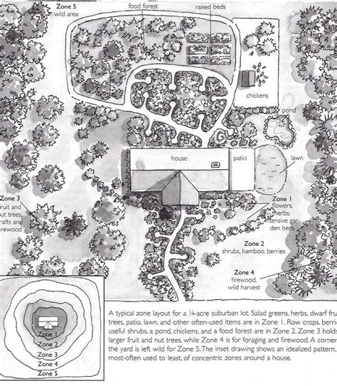 Permaculture Garden Layout 101 Best Images About 101 Permaculture Designs On Pinterest Gardens Raised Beds And Herb Spiral