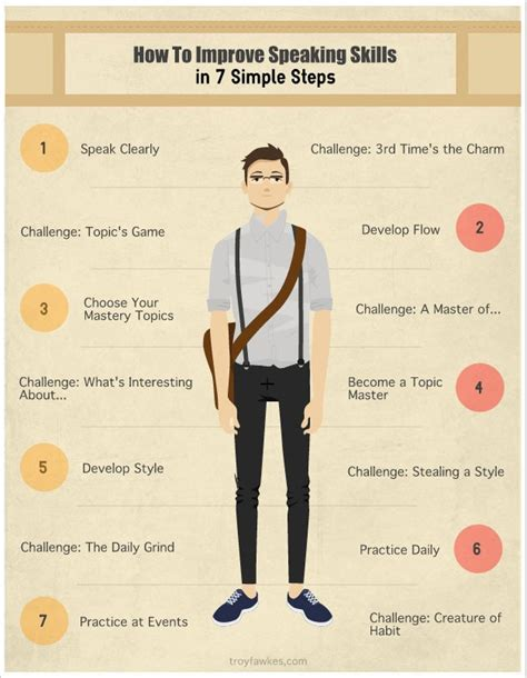 how to improve speaking skills in 7 simple steps troy fawkes