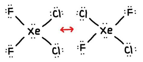 ticker diagram definition dot diagram definition chemistry images how to guide and refrence
