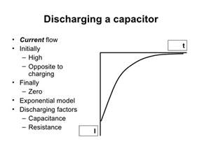 how to safely discharge a tv capacitor how to discharge a capacitor 28 images air conditioning capacitor archives diy capacitor