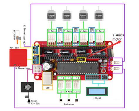 28 wiring diagram manual wiki jeffdoedesign